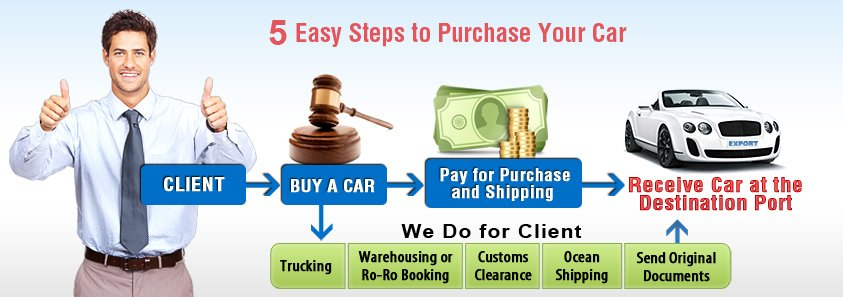 Buy Car Online   Import car in, Wholesale Auto Auctions, Salvage   damaged  cars for sale, USA   Canada. e613dd30e0